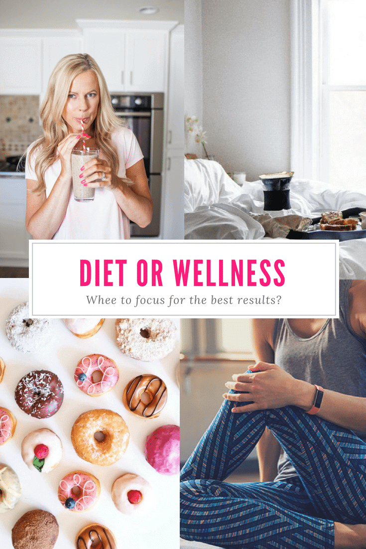 best results from diet, exercise or wellness?